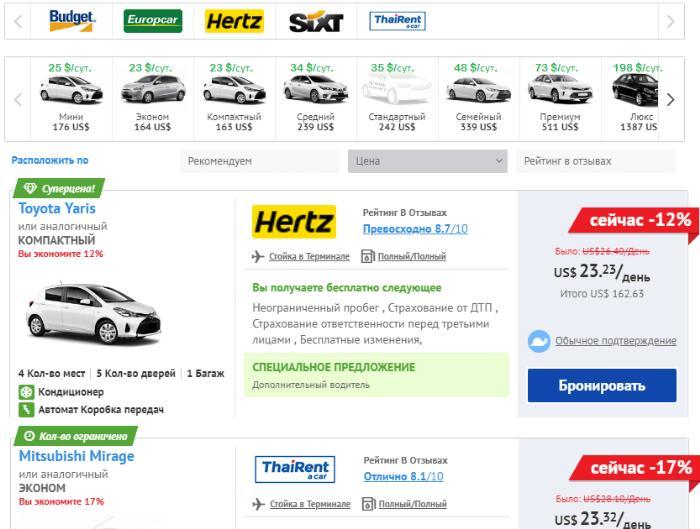 Пример цен аренды авто (Таиланд)