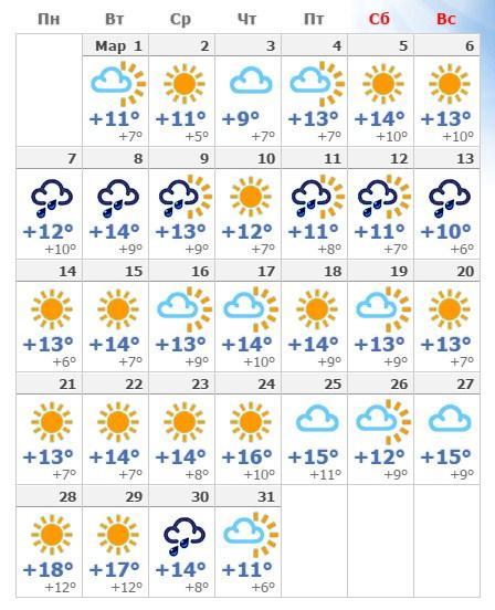 Погода в столице Каталонии в марте преимущественно хорошая.