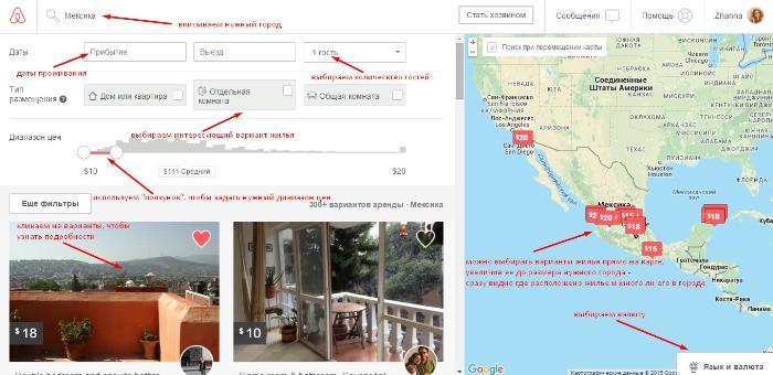 Схема-инструкция по работе сайта Airbnb