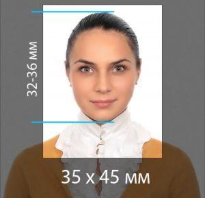 Требования к фото на визу в Польшу
