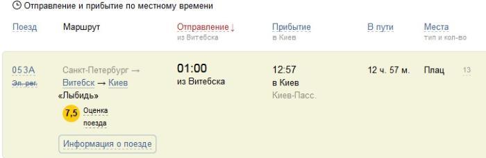 Расписание поезда СПБ - Витебск → Киев