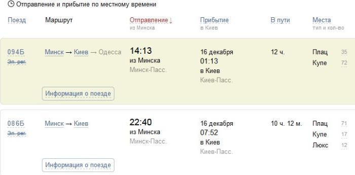 Расписание поездов Минска — Киев: