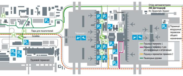 Аэропорт Мюнхена план